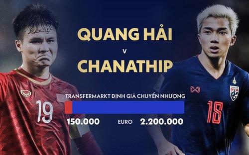 Vì sao giá trị đội hình ĐTVN chỉ bằng nửa Thái Lan?
